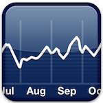 Tonfo del titolo azionario Apple dopo i risultati finanziari: -8,29%