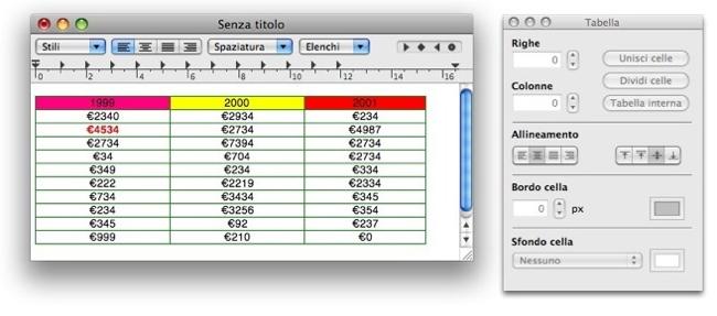 Come creare le tabelle con TextEdit