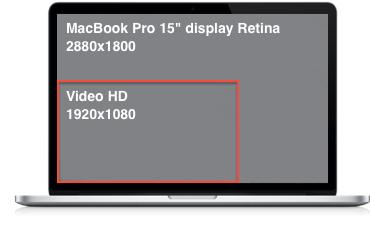 MacBook Pro 15 17