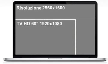 MacBook Pro 13 Retina-risoluzione