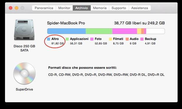 OS X Altro