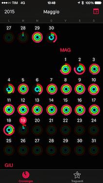 Apple Watch attivita