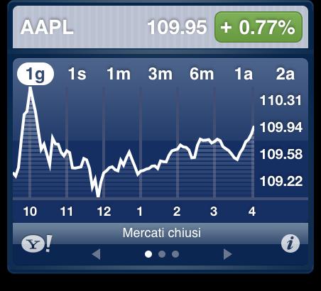 AAPL Apple Watch