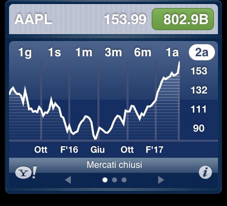 AAPL 800 miliardi