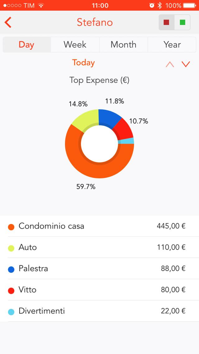 Easy Spending Expense Tracker 003