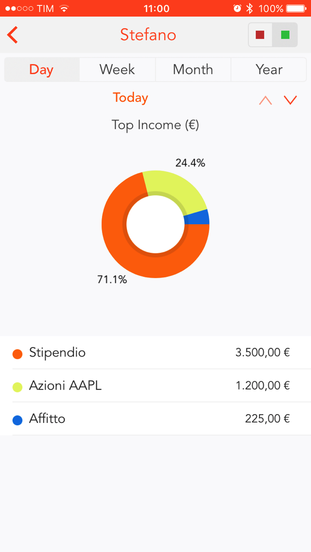 Easy Spending Expense Tracker 004