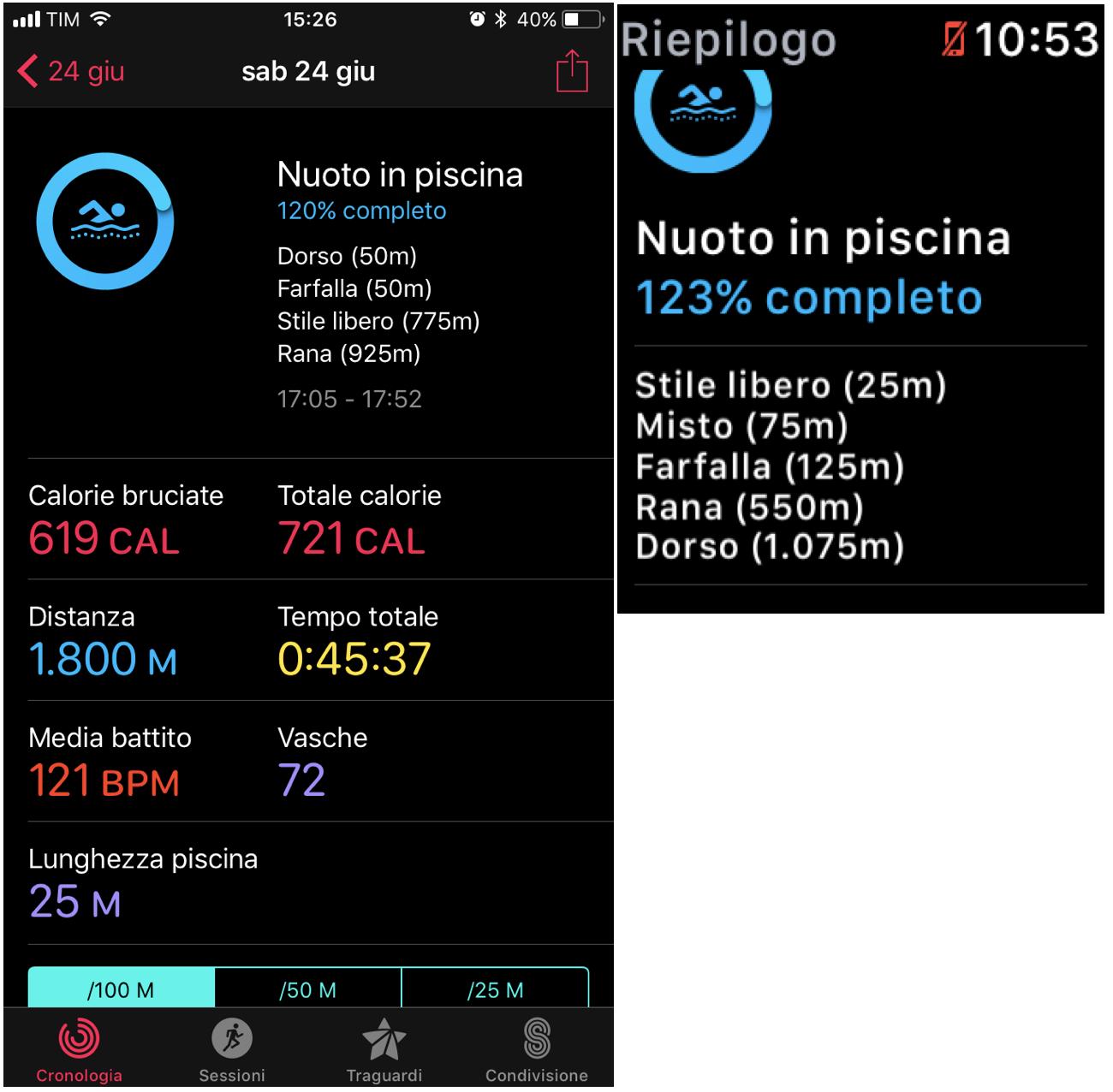 Watchos 4 0 risultati pi dettagliati per gli allenamenti - Piscina trezzano sul naviglio nuoto libero ...
