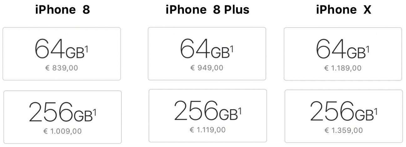 Confonto prezzi iPhone 8 X