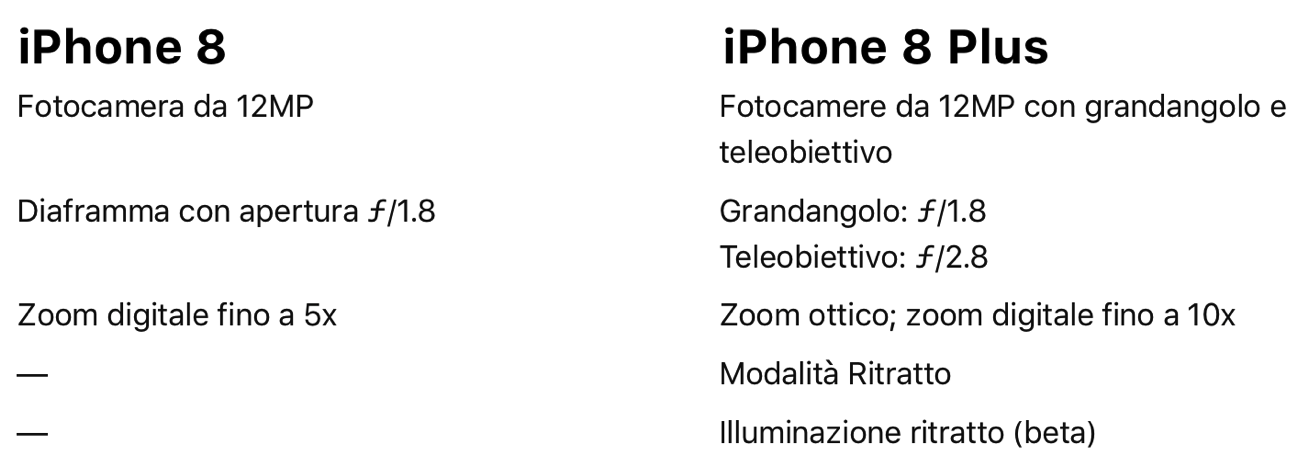 Specifiche fotocamera iPhone 8