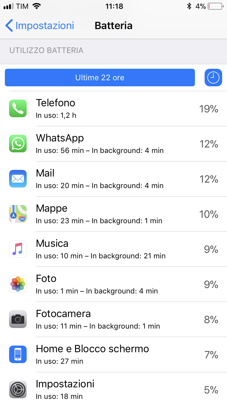 IPhone 8 batteria