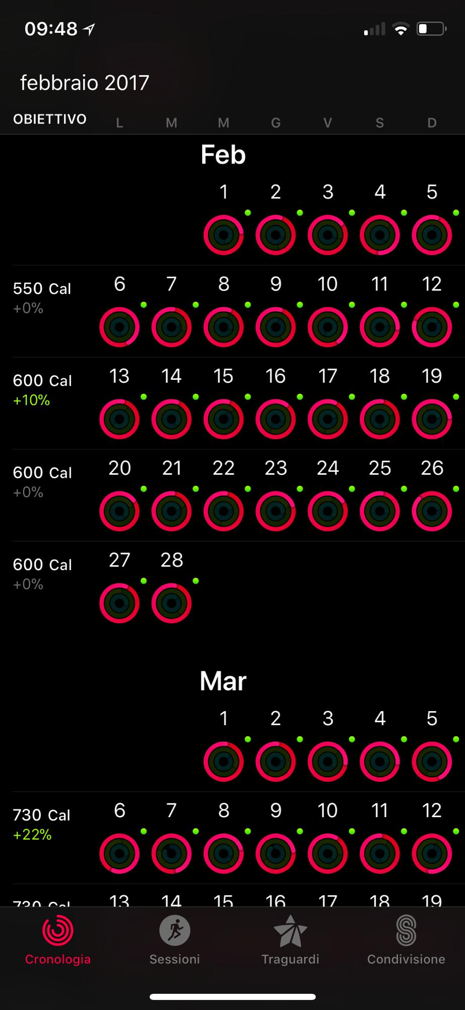 Calorie obiettivo Apple Watch
