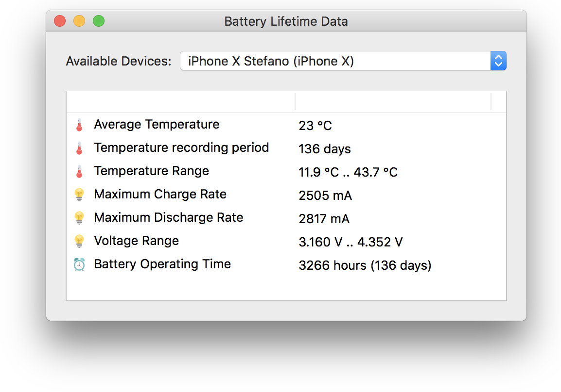 IOS Battery Lifetime Analyzer