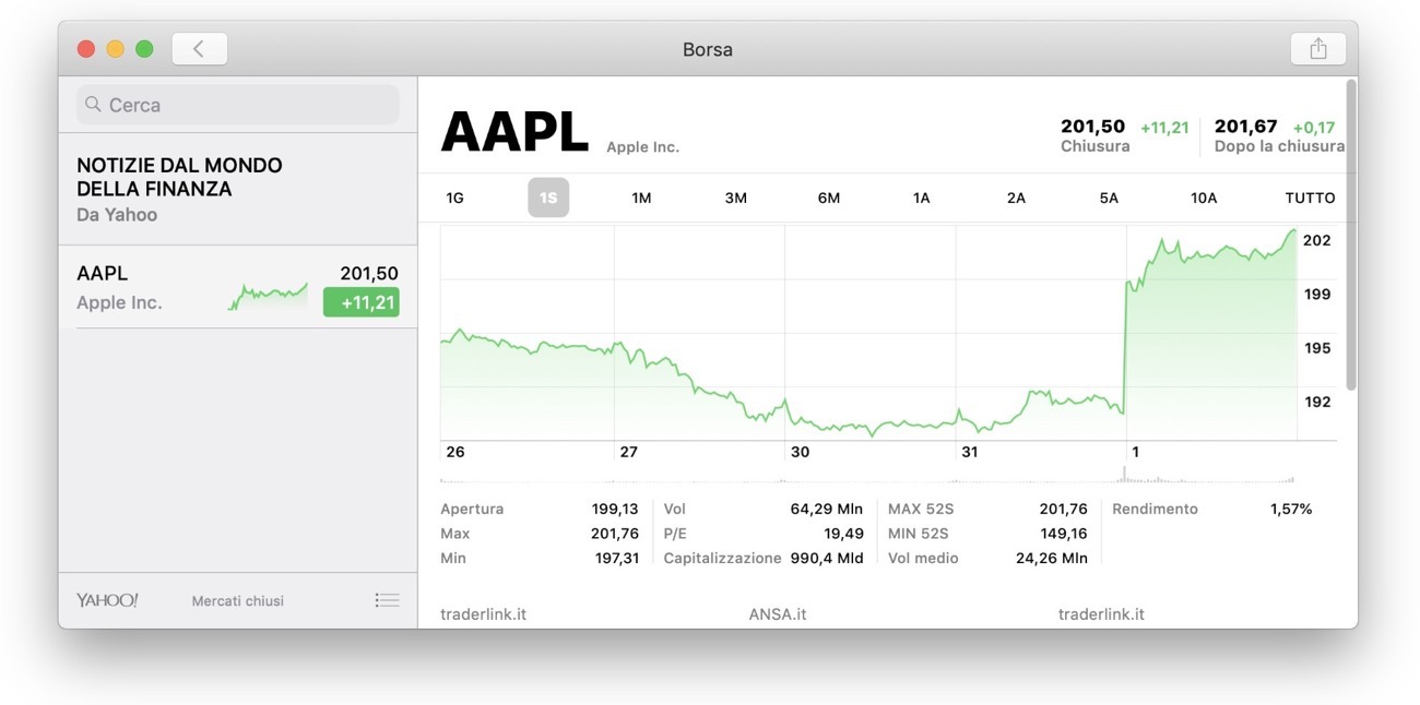 AAPL agosto 2018