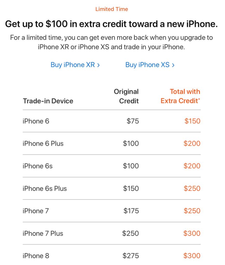 AppleGiveBack bonus
