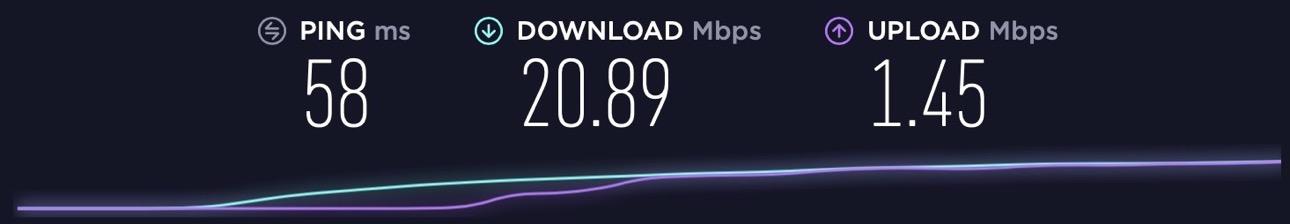 Vodafone Double Net