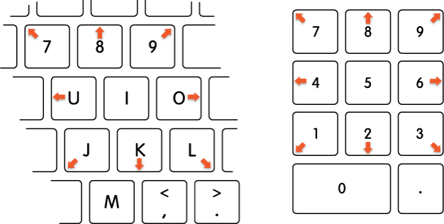 MacOS Sierra Mouse Keys layout