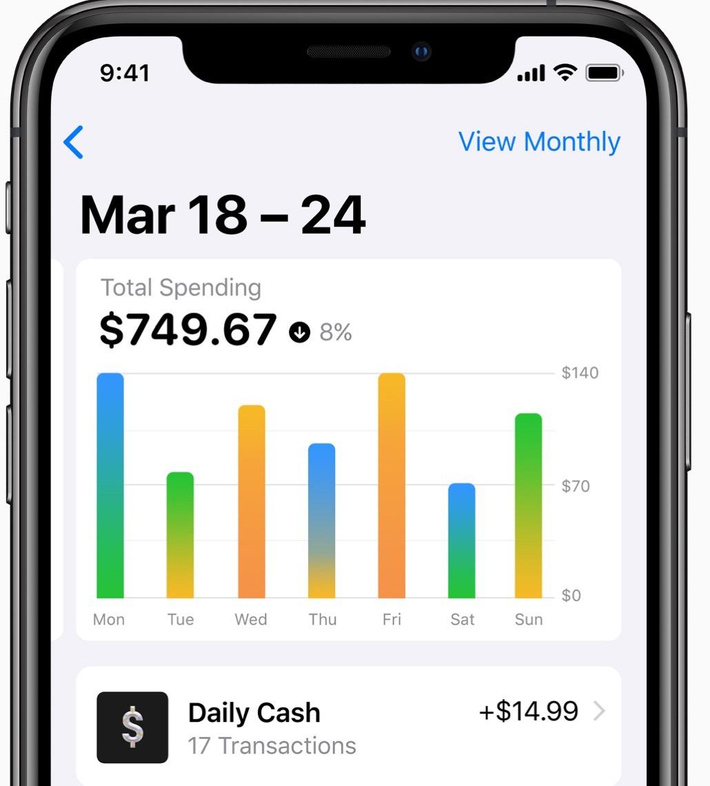 Apple Card weekly spending screen 03252019
