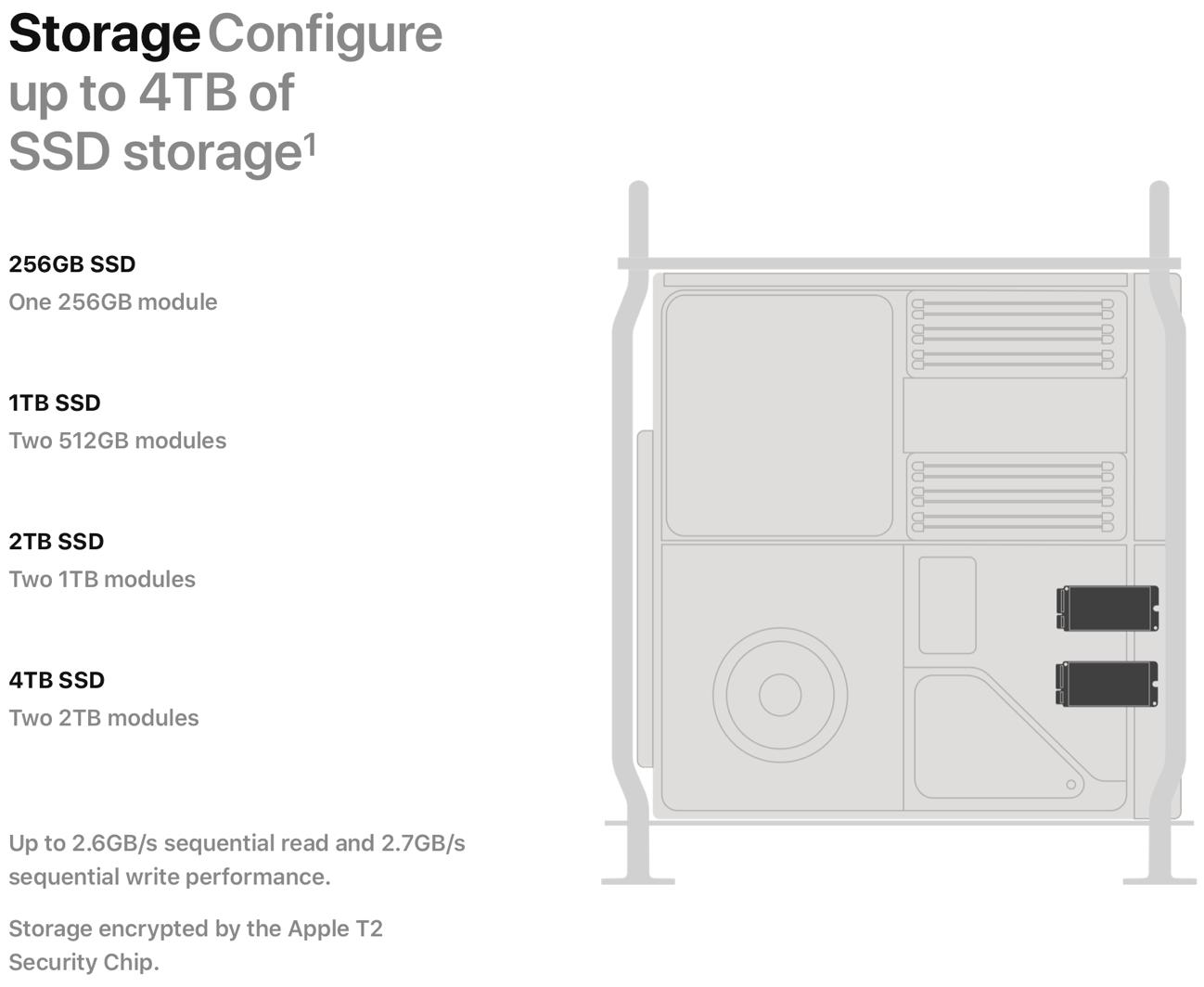 Mac Pro modulare SSD