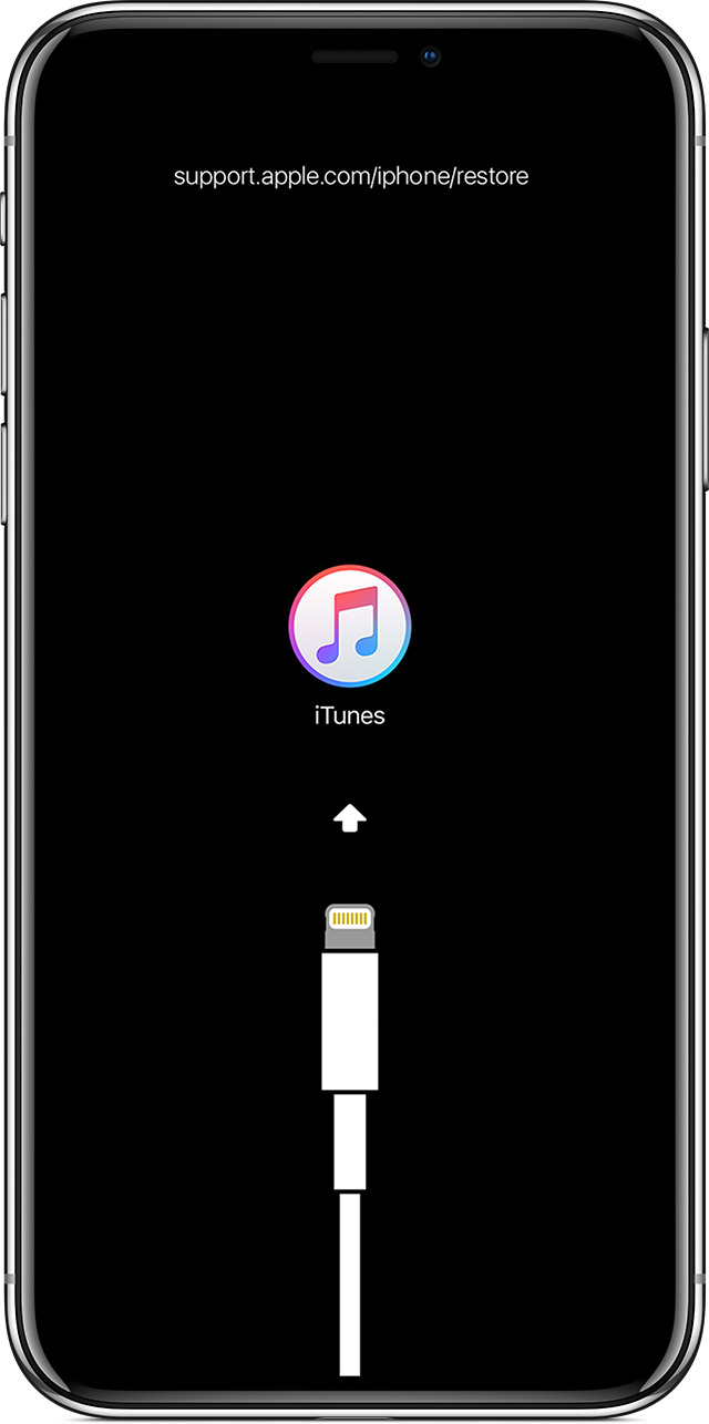 Ios12 iphone x restore iphone itunes