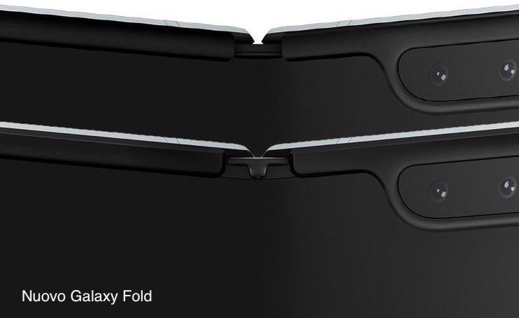 Galaxy Fold new