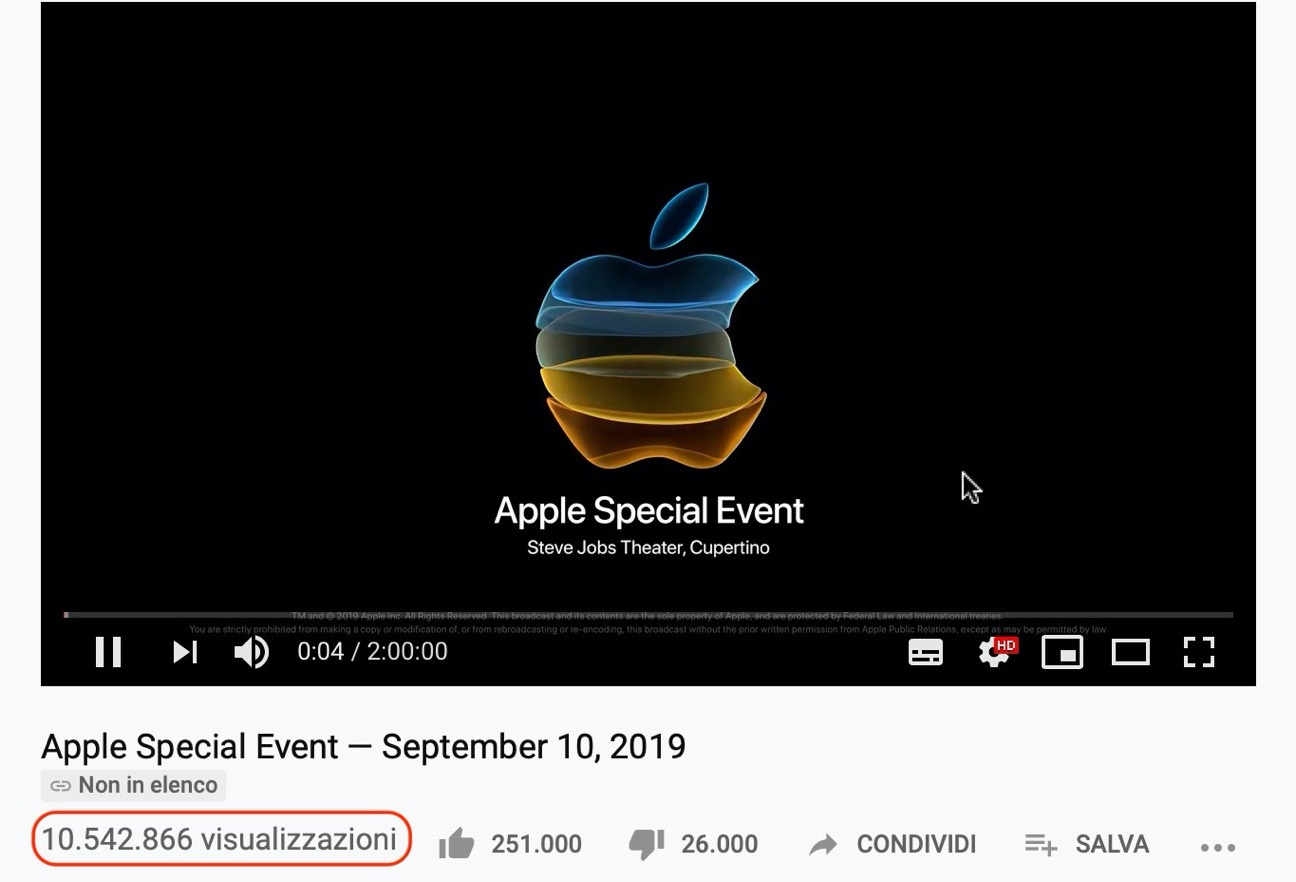 Apple Event YouTube