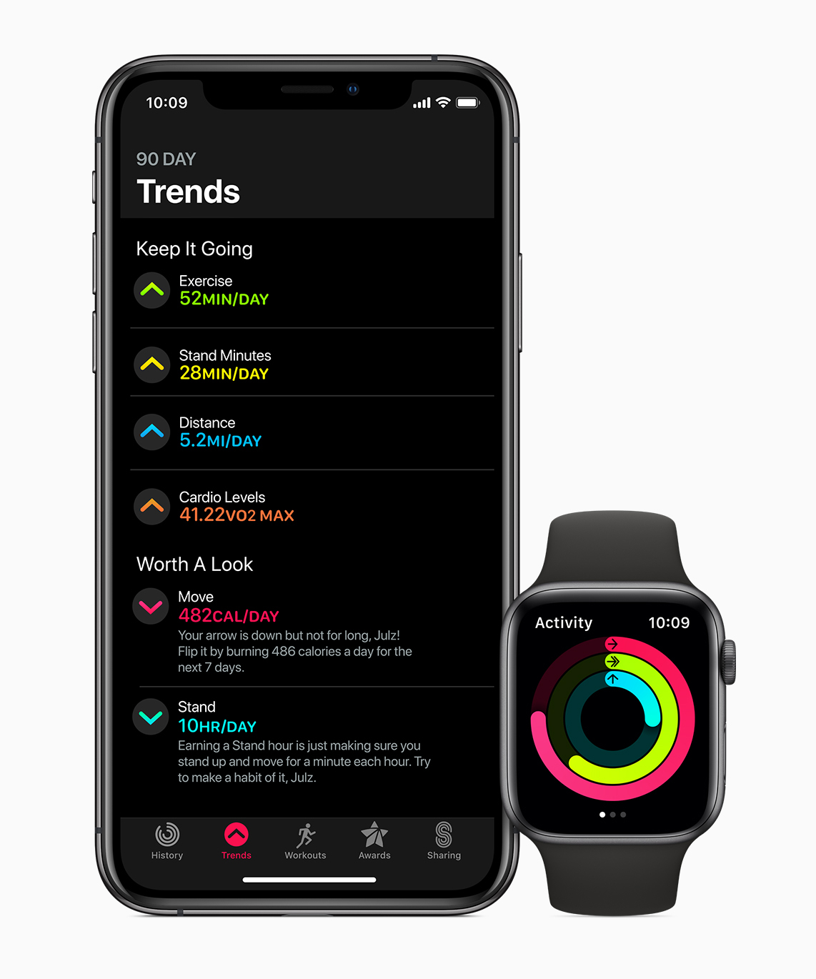 Apple watchos6 iphone watch trends 060319